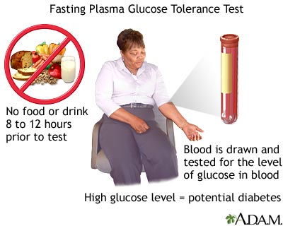 Impaired glucose tolerance and impaired fasting glucose--a review