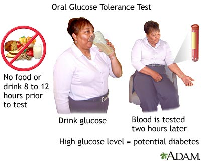 Oral Glucose Tolerance Test During Pregnancy