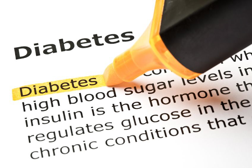 Pre-Diabetes and Diabetes Glossary of Medical Terms