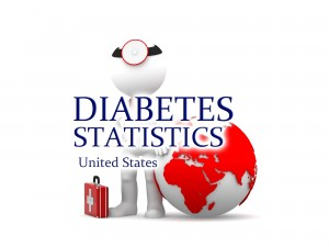 Diabetes Statistics for the United States