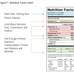 Food Nutritional Information Label