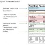 Food Nutritional Information Label
