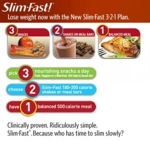 SlimFast Info